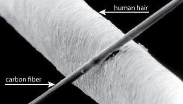 Comparacion fibra de carbono con cabello humano