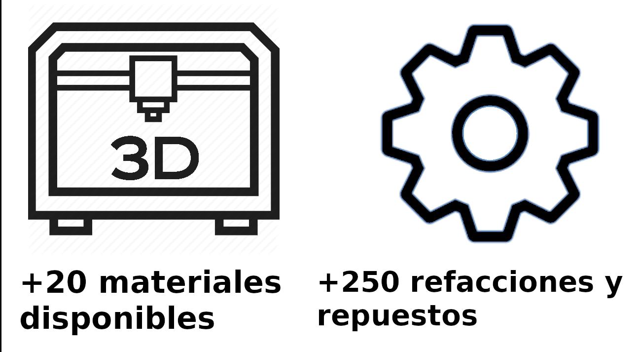 Refacciones, filamentos y resinas para impresión 3D en Guadalajara, Mexicod
